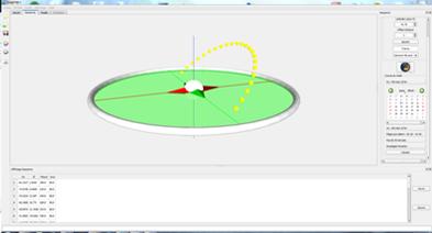 Visualisation de la course du soleil