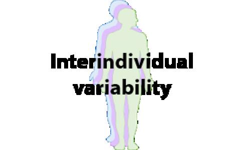 Déterminant de la variabilité interindividuelle